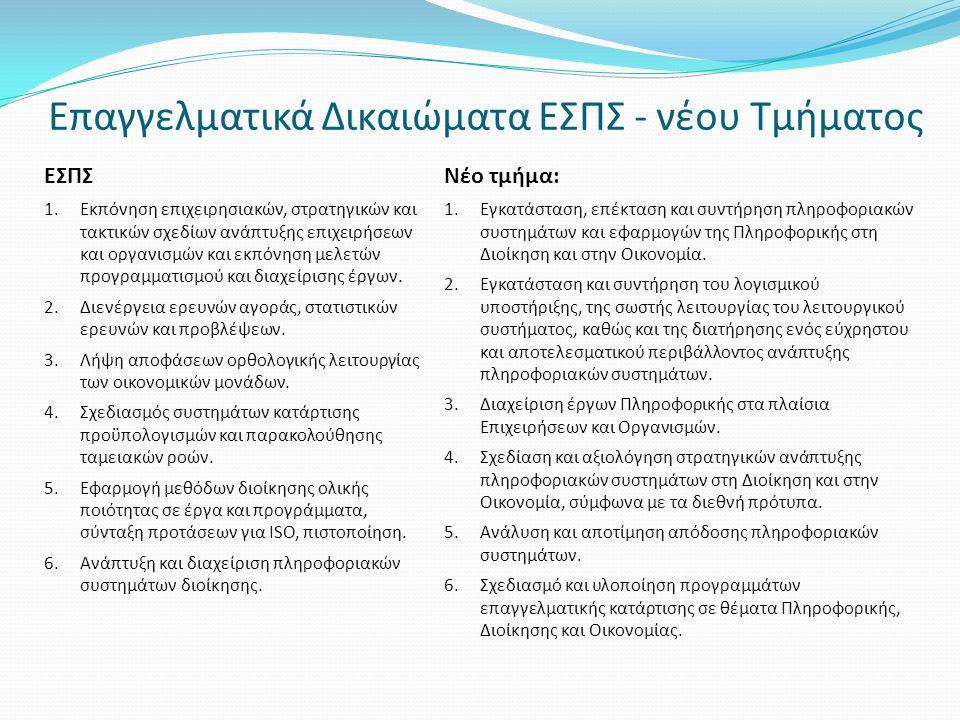 Δικαιώματα Πτυχιούχου ΕΣΠΣ Εκπόνηση επιχειρηματικών - επιχειρησιακών, στρατηγικών και τακτικών σχεδίων ανάπτυξης επιχειρήσεων και οργανισμών Εκπόνηση μελετών προγραμματισμού και διαχείρισης έργων Διενέργεια ερευνών αγοράς, στατιστικών ερευνών και προβλέψεων Λήψη αποφάσεων ορθολογικής λειτουργίας οικονομικών μονάδων Σχεδιασμός συστημάτων κατάρτισης προϋπολογισμών και παρακολούθησης ταμειακών ροών, ανάλυση προβλημάτων χρηματοδότησης έργων Εφαρμογή μεθόδων διοίκησης ολικής ποιότητας σε έργα και προγράμματα, σύνταξη προτάσεων για ISO, πιστοποίηση Ανάπτυξη και διαχείριση πληροφοριακών συστημάτων διοίκησης Οι πτυχιούχοι του Τμήματος μπορούν να απασχολούνται σε όλες τις βαθμίδες της Εκπαίδευσης σύμφωνα με την κείμενη νομοθεσία.
