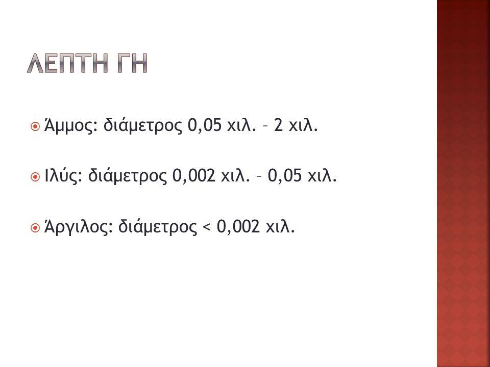  Άμμος: διάμετρος 0,05 χιλ.– 2 χιλ.  Ιλύς: διάμετρος 0,002 χιλ.
