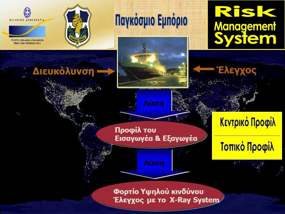 Διευκόλυνση Έλεγχος Προφίλ του Εισαγωγέα & Εξαγωγέα Προφίλ του Εισαγωγέα & Εξαγωγέα Φορτίο Υψηλού κινδύνου Έλεγχος με το X-Ray System Φορτίο Υψηλού κινδύνου Έλεγχος με το X-Ray System Λύση