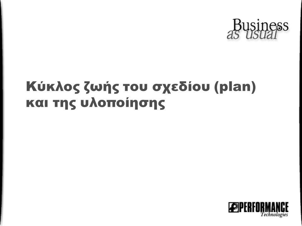 Κύκλος ζωής του σχεδίου (plan) και της υλοποίησης