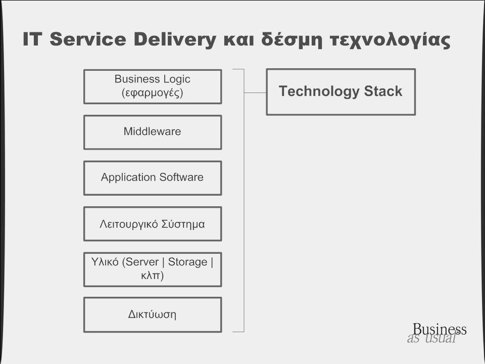 IT Service Delivery και δέσμη τεχνολογίας