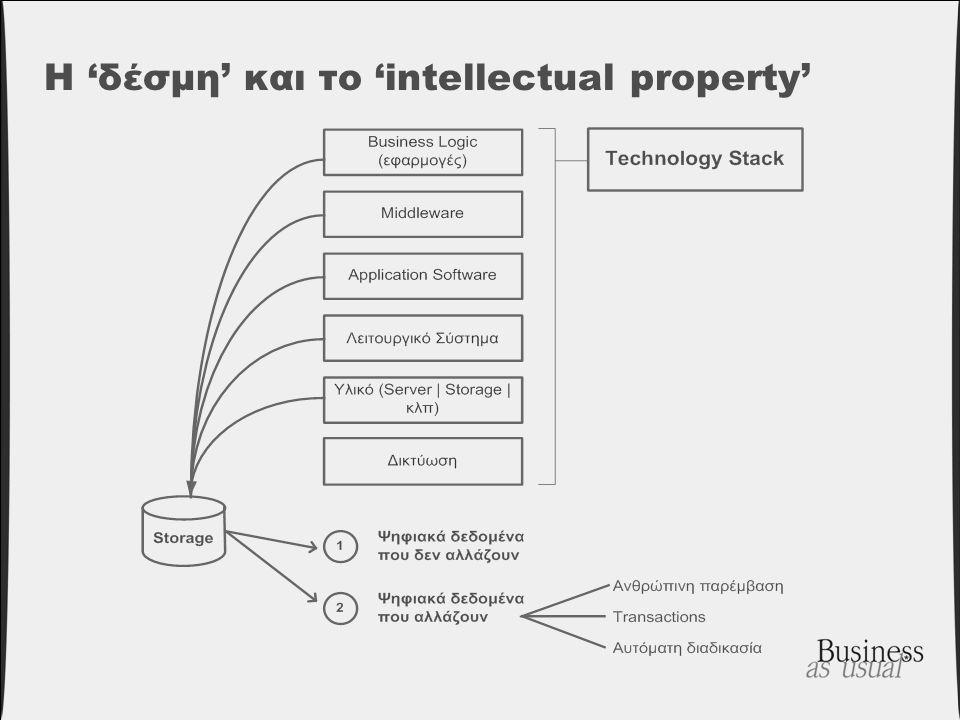 Η 'δέσμη' και το 'intellectual property'