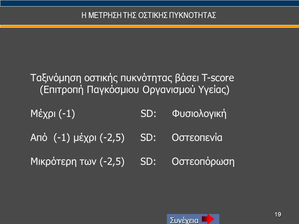 19 Η ΜΕΤΡΗΣΗ ΤΗΣ ΟΣΤΙΚΗΣ ΠΥΚΝΟΤΗΤΑΣ Συνέχεια Ταξινόμηση οστικής πυκνότητας βάσει T-score (Επιτροπή Παγκόσμιου Οργανισμού Υγείας) Μέχρι (-1) SD: Φυσιολ