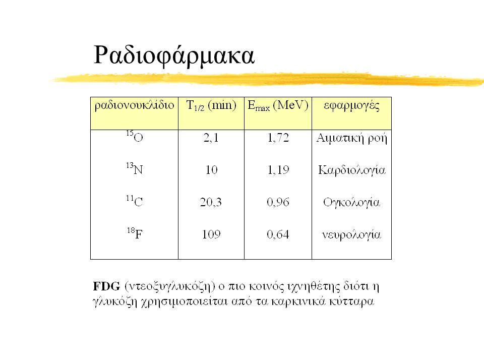 Λειτουργία του PET αστάθεια ραδιοϊσοτόπων από περίσσεια πρωτονίων σταθερότητα με εκπομπή e + β + διάσπαση