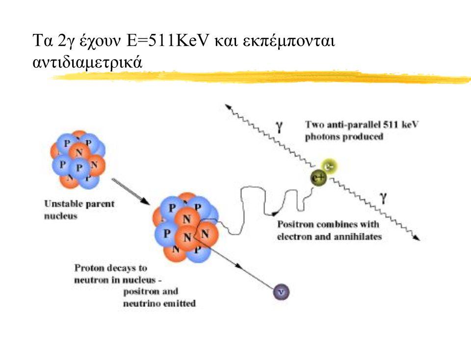 Τα 2γ έχουν Ε=511KeV και εκπέμπονται αντιδιαμετρικά
