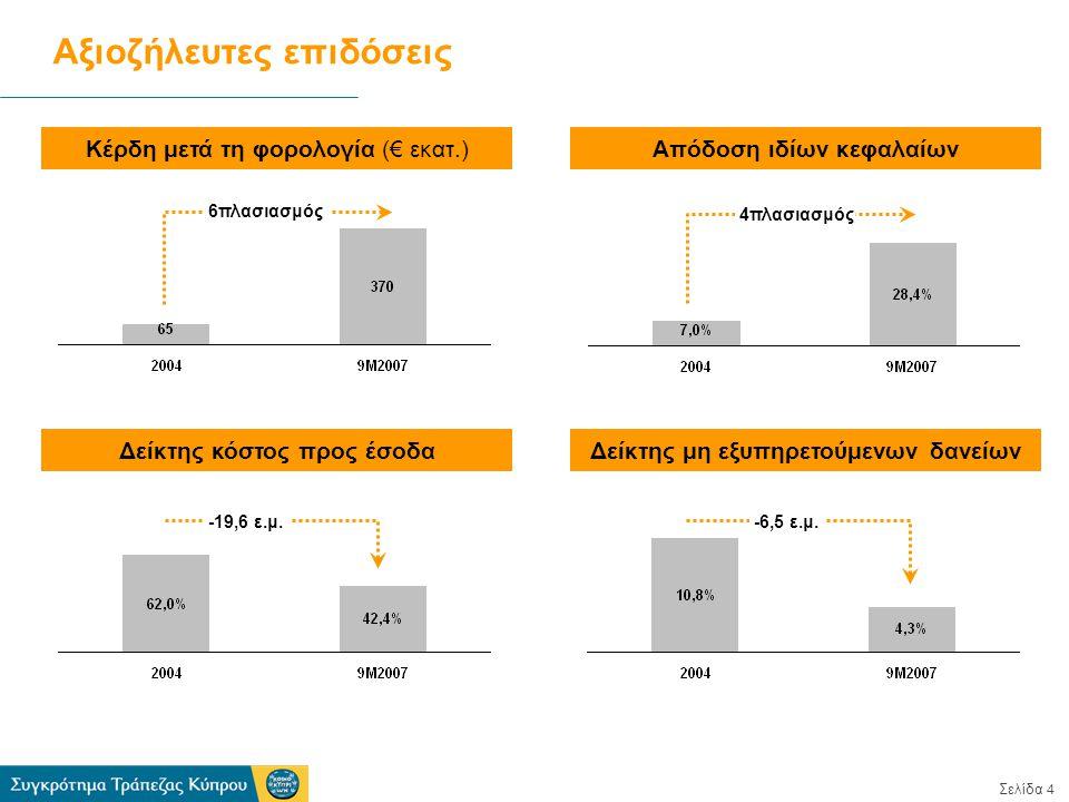Σελίδα 4 Αξιοζήλευτες επιδόσεις Κέρδη μετά τη φορολογία (€ εκατ.) Απόδοση ιδίων κεφαλαίων 4πλασιασμός 6πλασιασμός Δείκτης κόστος προς έσοδα -19,6 ε.μ.