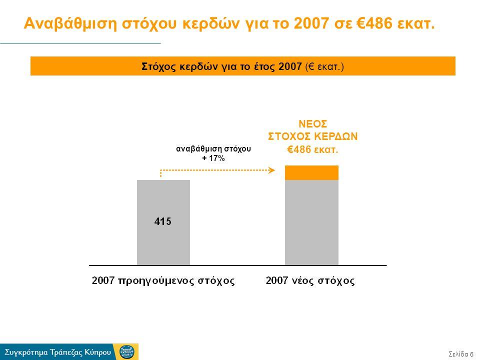 Σελίδα 6 Αναβάθμιση στόχου κερδών για το 2007 σε €486 εκατ. Στόχος κερδών για το έτος 2007 (€ εκατ.) ΝΕΟΣ ΣΤΟΧΟΣ ΚΕΡΔΩΝ €486 εκατ. αναβάθμιση στόχου +