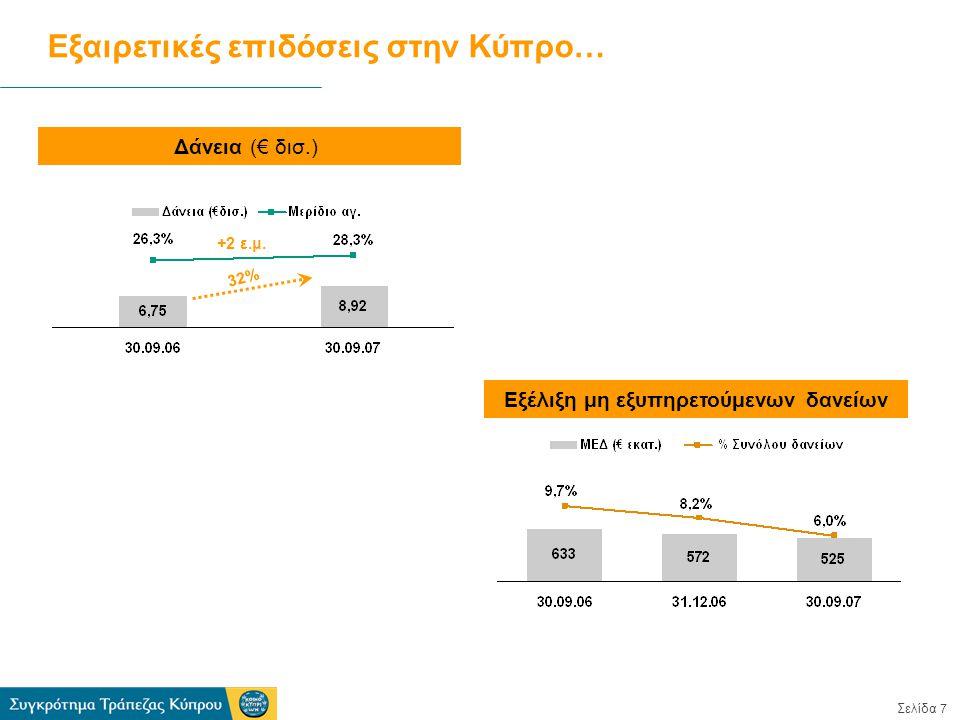 Σελίδα 7 Εξαιρετικές επιδόσεις στην Κύπρο… Εξέλιξη μη εξυπηρετούμενων δανείων Δάνεια (€ δισ.) 32% +2 ε.μ.