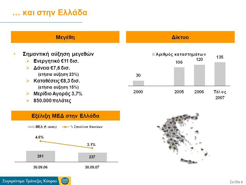 Σελίδα 8 Μεγέθη … και στην Ελλάδα Δίκτυο Σημαντική αύξηση μεγεθών  Ενεργητικό €11 δισ.  Δάνεια €7,6 δισ. (ετήσια αύξηση 23%)  Καταθέσεις €8,3 δισ.
