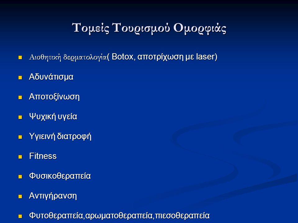 Τομείς Τουρισμού Ομορφιάς Αισθητική δερματολογία ( Botox, αποτρίχωση με laser) Αισθητική δερματολογία ( Botox, αποτρίχωση με laser) Αδυνάτισμα Αδυνάτι