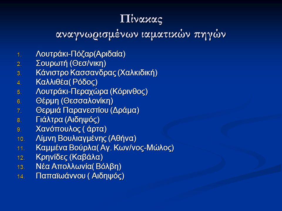 Πίνακας αναγνωρισμένων ιαματικών πηγών 1. Λουτράκι-Πόζαρ(Αριδαία) 2. Σουρωτή (Θεσ/νικη) 3. Κάνιστρο Κασσανδρας (Χαλκιδική) 4. Καλλιθέα( Ρόδος) 5. Λουτ