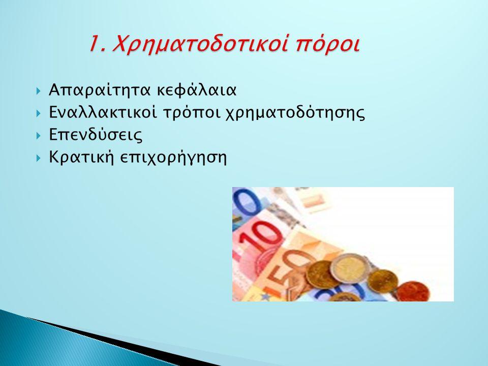  Απαραίτητα κεφάλαια  Εναλλακτικοί τρόποι χρηματοδότησης  Επενδύσεις  Κρατική επιχορήγηση