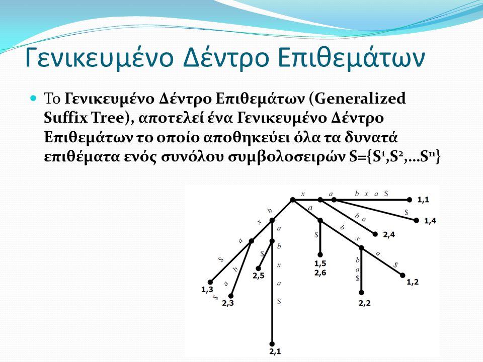 Γενικευμένο Δέντρο Επιθεμάτων Το Γενικευμένο Δέντρο Επιθεμάτων (Generalized Suffix Tree), αποτελεί ένα Γενικευμένο Δέντρο Επιθεμάτων το οποίο αποθηκεύ