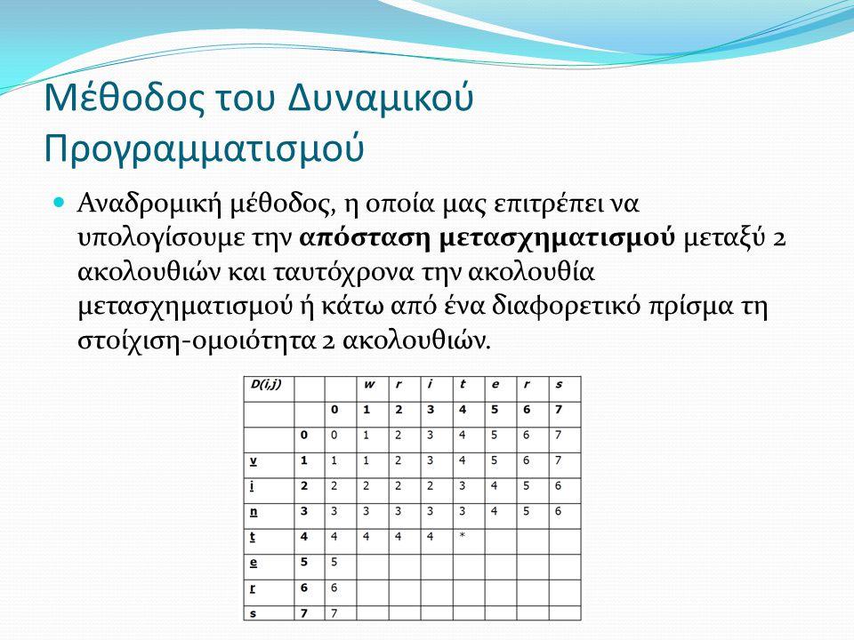 Μέθοδος του Δυναμικού Προγραμματισμού Αναδρομική μέθοδος, η οποία μας επιτρέπει να υπολογίσουμε την απόσταση μετασχηματισμού μεταξύ 2 ακολουθιών και τ