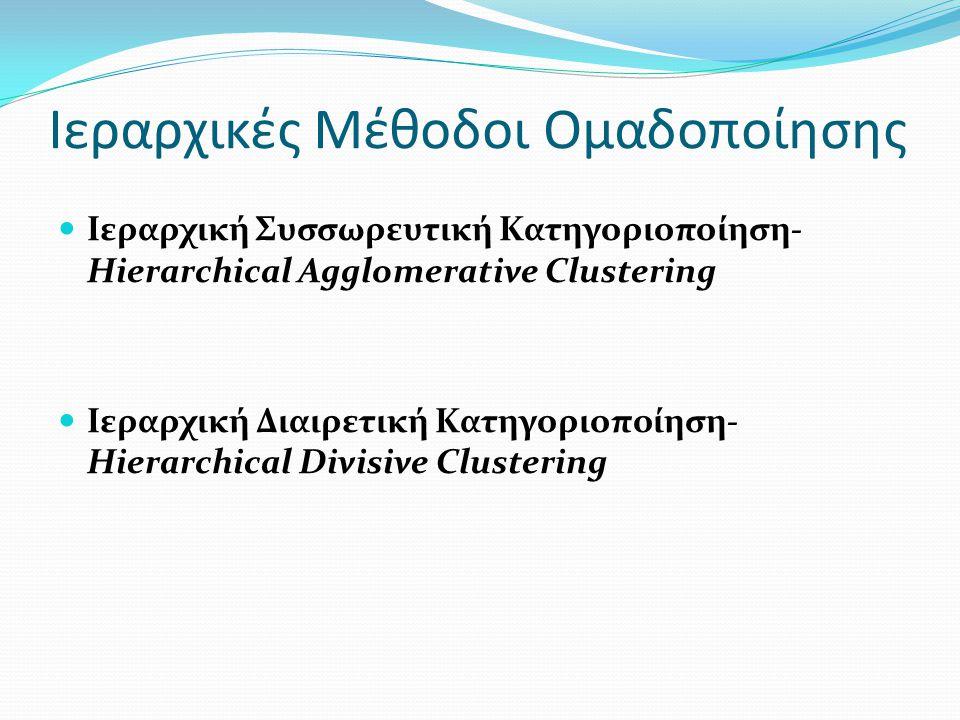 Ιεραρχικές Μέθοδοι Ομαδοποίησης Ιεραρχική Συσσωρευτική Κατηγοριοποίηση- Hierarchical Agglomerative Clustering Ιεραρχική Διαιρετική Κατηγοριοποίηση- Hi