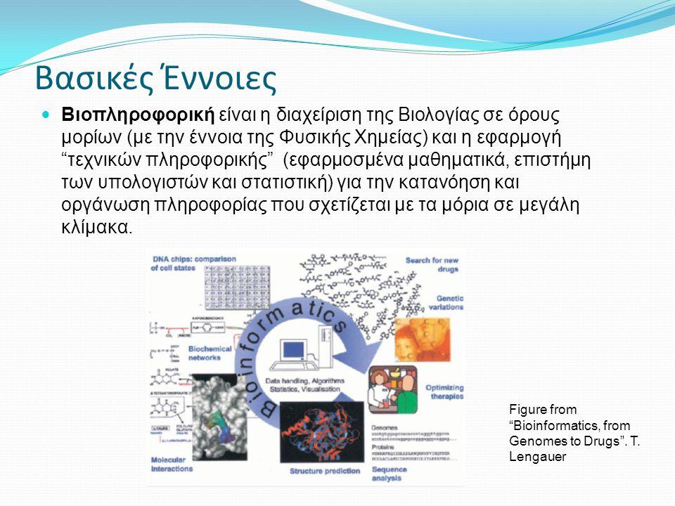 """Βασικές Έννοιες Βιοπληροφορική είναι η διαχείριση της Βιολογίας σε όρους μορίων (με την έννοια της Φυσικής Χημείας) και η εφαρμογή """"τεχνικών πληροφορι"""