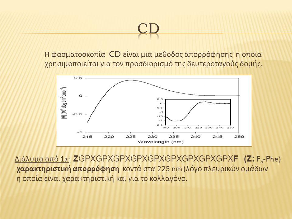 Η φασματοσκοπία CD είναι μια μέθοδος απορρόφησης η οποία χρησιμοποιείται για τον προσδιορισμό της δευτεροταγούς δομής.