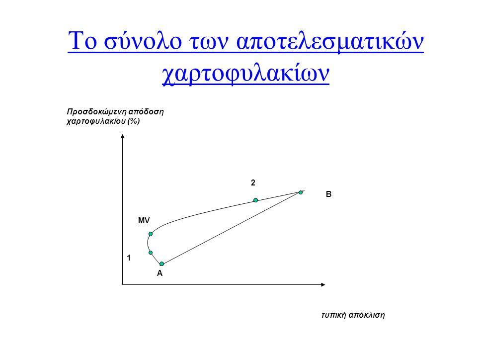 Tο σύνολο των αποτελεσματικών χαρτοφυλακίων τυπική απόκλιση Προσδοκώμενη απόδοση χαρτοφυλακίου (%) MV A B 1 2