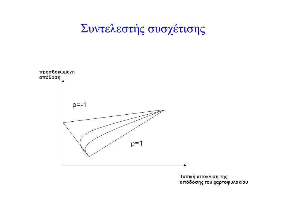Τυπική απόκλιση της απόδοσης του χαρτοφυλακίου προσδοκώμενη απόδοση ρ=1 ρ=-1 Συντελεστής συσχέτισης