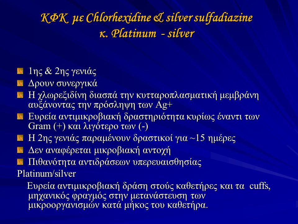 ΚΦΚ με Chlorhexidine & silver sulfadiazine κ.