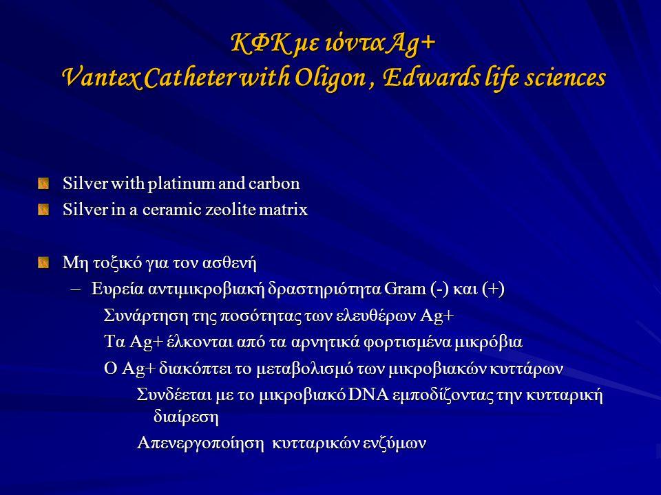 ΚΦΚ με ιόντα Ag+ Vantex Catheter with Oligon, Edwards life sciences Silver with platinum and carbon Silver in a ceramic zeolite matrix Μη τοξικό για τον ασθενή –Ευρεία αντιμικροβιακή δραστηριότητα Gram (-) και (+) Συνάρτηση της ποσότητας των ελευθέρων Ag+ Τα Ag+ έλκονται από τα αρνητικά φορτισμένα μικρόβια Ο Ag+ διακόπτει το μεταβολισμό των μικροβιακών κυττάρων Συνδέεται με το μικροβιακό DNA εμποδίζοντας την κυτταρική διαίρεση Απενεργοποίηση κυτταρικών ενζύμων