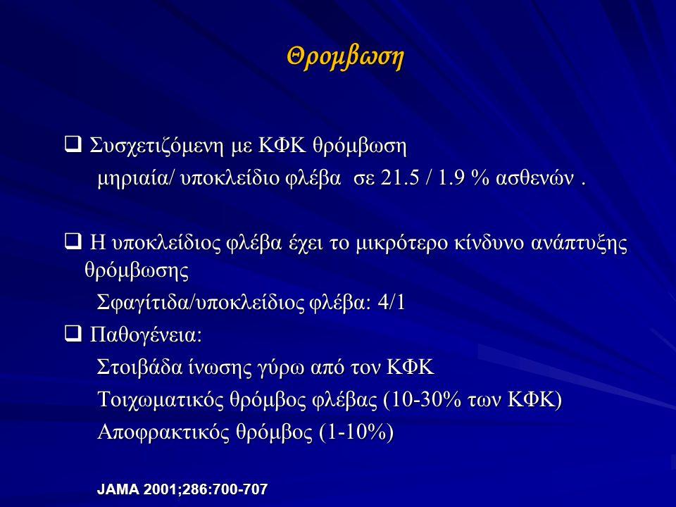 Θρομβωση  Συσχετιζόμενη με ΚΦΚ θρόμβωση μηριαία/ υποκλείδιο φλέβα σε 21.5 / 1.9 % ασθενών.