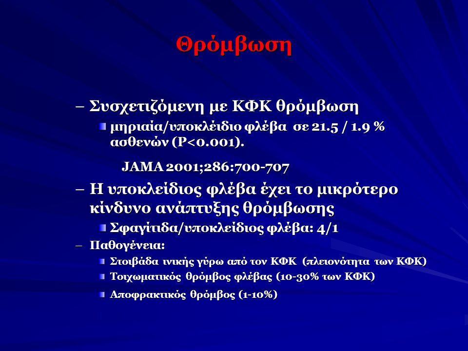 Θρόμβωση –Συσχετιζόμενη με ΚΦΚ θρόμβωση μηριαία/υποκλέιδιο φλέβα σε 21.5 / 1.9 % ασθενών (P<0.001).