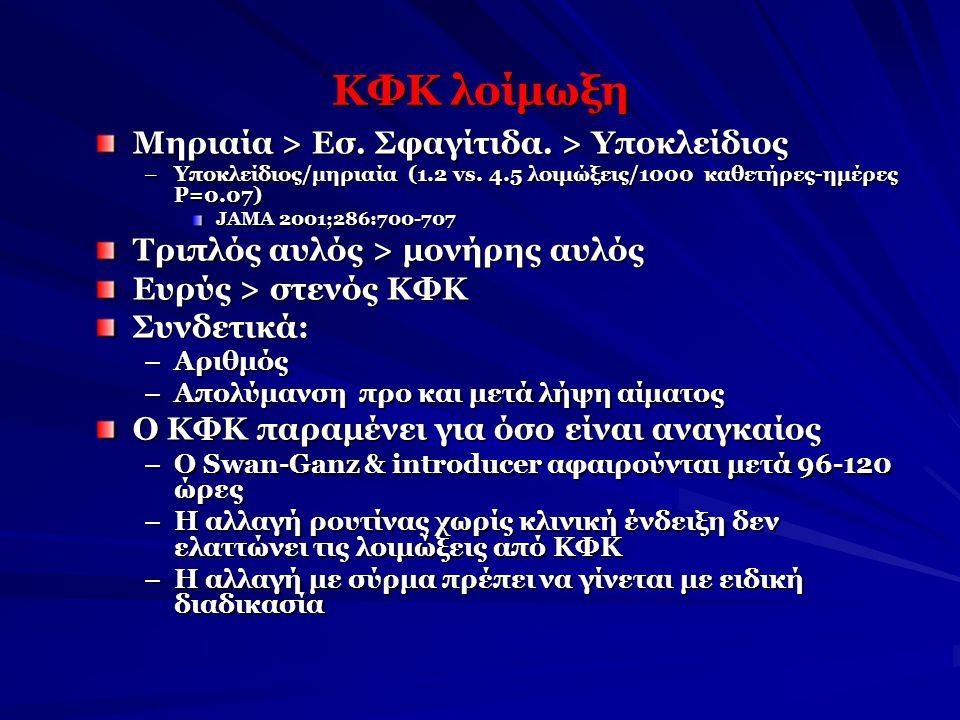 ΚΦΚ λοίμωξη Μηριαία > Εσ.Σφαγίτιδα. > Υποκλείδιος –Υποκλείδιος/μηριαία (1.2 vs.