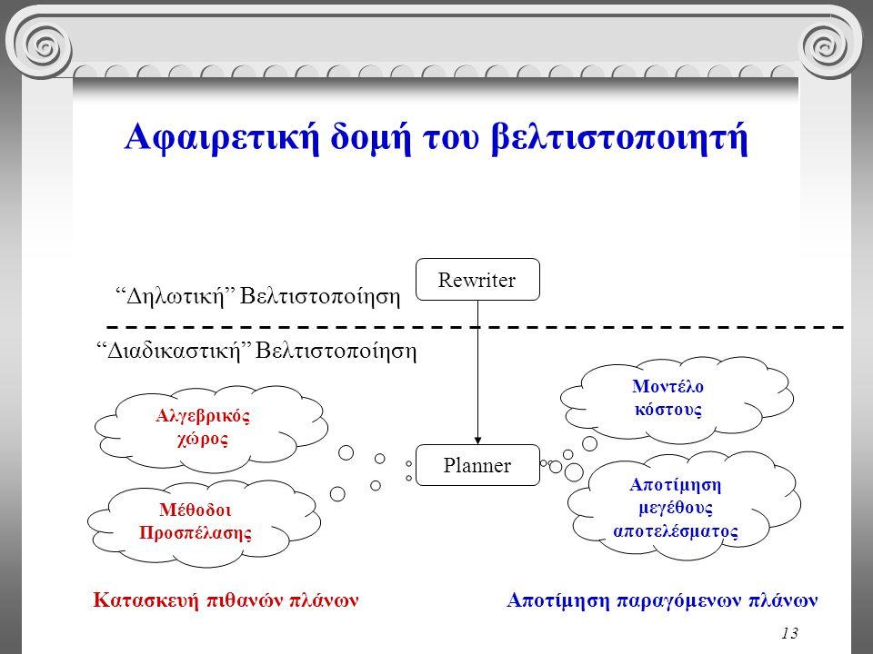 13 Αφαιρετική δομή του βελτιστοποιητή Rewriter Planner Δηλωτική Βελτιστοποίηση Διαδικαστική Βελτιστοποίηση Αλγεβρικός χώρος Μέθοδοι Προσπέλασης Μοντέλο κόστους Αποτίμηση μεγέθους αποτελέσματος Κατασκευή πιθανών πλάνωνΑποτίμηση παραγόμενων πλάνων