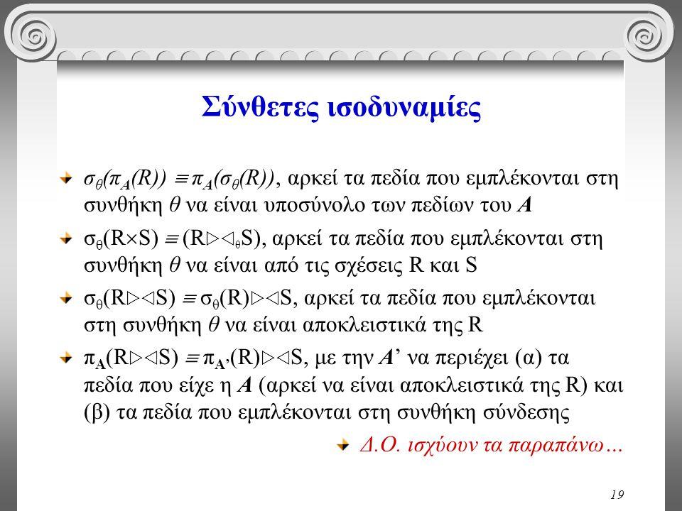 19 Σύνθετες ισοδυναμίες σ θ (π Α (R))  π Α (σ θ (R)), αρκεί τα πεδία που εμπλέκονται στη συνθήκη θ να είναι υποσύνολο των πεδίων του Α σ θ (R  S)  (R  θ S), αρκεί τα πεδία που εμπλέκονται στη συνθήκη θ να είναι από τις σχέσεις R και S σ θ (R  S)  σ θ (R)  S, αρκεί τα πεδία που εμπλέκονται στη συνθήκη θ να είναι αποκλειστικά της R π Α (R  S)  π Α' (R)  S, με την Α' να περιέχει (α) τα πεδία που είχε η Α (αρκεί να είναι αποκλειστικά της R) και (β) τα πεδία που εμπλέκονται στη συνθήκη σύνδεσης Δ.Ο.