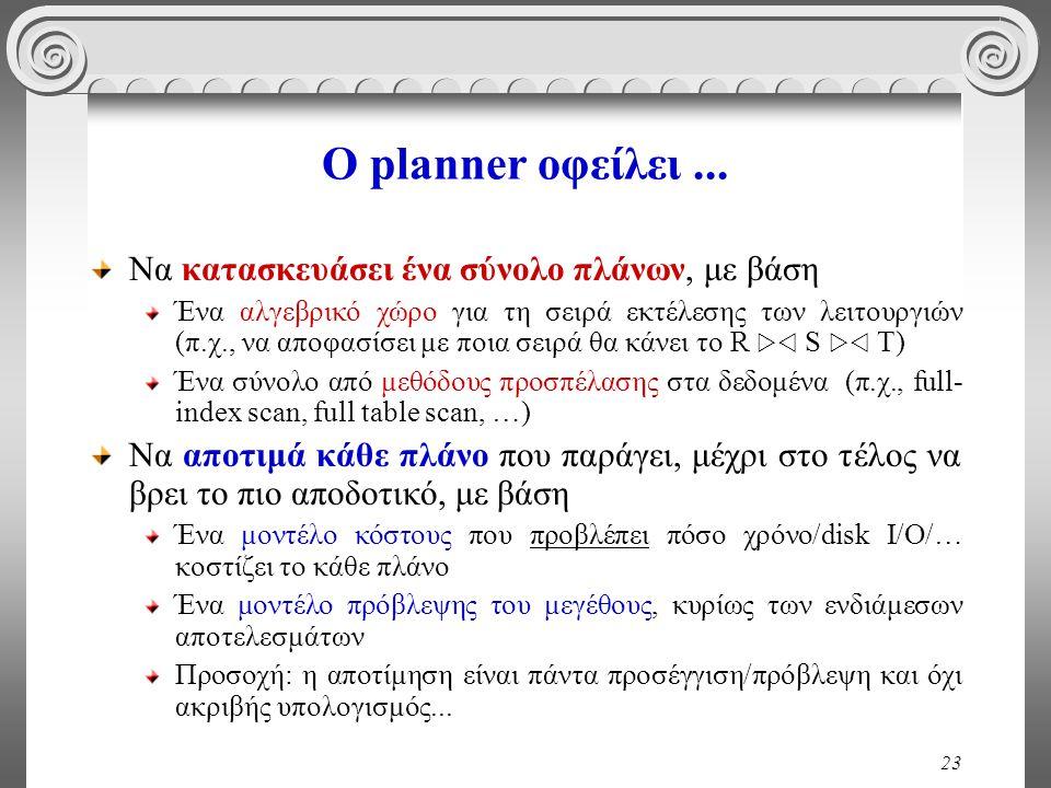 23 Ο planner οφείλει...