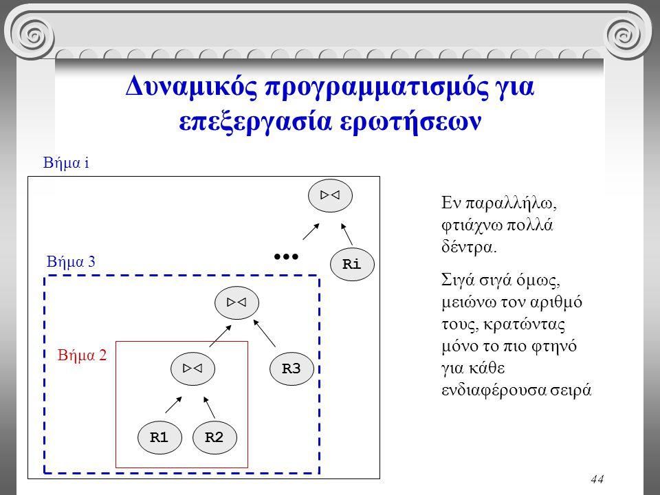 44 Δυναμικός προγραμματισμός για επεξεργασία ερωτήσεων R1R2  R3  Ri  Βήμα 2 Βήμα 3... Βήμα i Εν παραλλήλω, φτιάχνω πολλά δέντρα. Σιγά σιγά όμως,