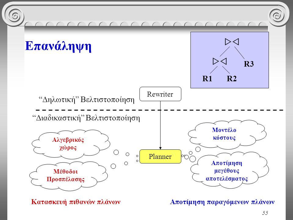 55 Επανάληψη Rewriter Planner Δηλωτική Βελτιστοποίηση Διαδικαστική Βελτιστοποίηση Αλγεβρικός χώρος Μέθοδοι Προσπέλασης Μοντέλο κόστους Αποτίμηση μεγέθους αποτελέσματος Κατασκευή πιθανών πλάνωνΑποτίμηση παραγόμενων πλάνων R1R2  R3 