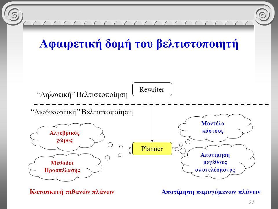 21 Αφαιρετική δομή του βελτιστοποιητή Rewriter Planner Δηλωτική Βελτιστοποίηση Διαδικαστική Βελτιστοποίηση Αλγεβρικός χώρος Μέθοδοι Προσπέλασης Μοντέλο κόστους Αποτίμηση μεγέθους αποτελέσματος Κατασκευή πιθανών πλάνωνΑποτίμηση παραγόμενων πλάνων