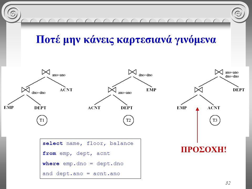32 Ποτέ μην κάνεις καρτεσιανά γινόμενα ΠΡΟΣΟΧΗ! select name, floor, balance from emp, dept, acnt where emp.dno = dept.dno and dept.ano = acnt.ano