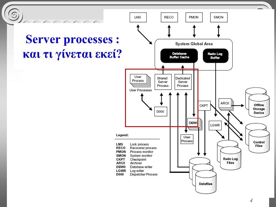 4 Server processes : και τι γίνεται εκεί