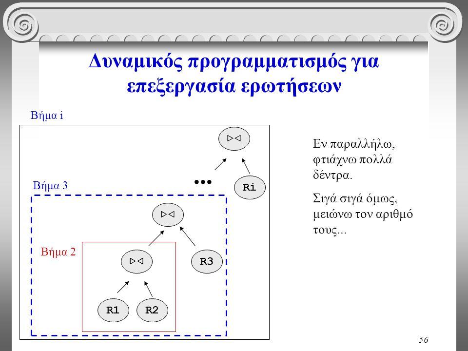 56 Δυναμικός προγραμματισμός για επεξεργασία ερωτήσεων R1R2  R3  Ri  Βήμα 2 Βήμα 3... Βήμα i Εν παραλλήλω, φτιάχνω πολλά δέντρα. Σιγά σιγά όμως,