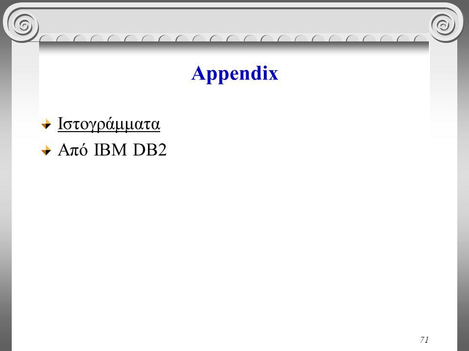 71 Appendix Ιστογράμματα Από ΙΒΜ DB2