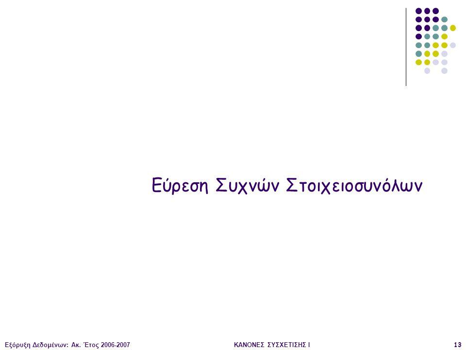Εξόρυξη Δεδομένων: Ακ. Έτος 2006-2007ΚΑΝΟΝΕΣ ΣΥΣΧΕΤΙΣΗΣ Ι13 Εύρεση Συχνών Στοιχειοσυνόλων