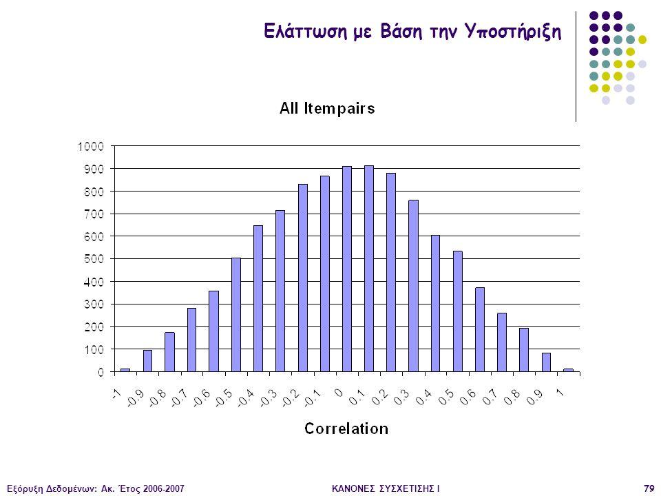 Εξόρυξη Δεδομένων: Ακ. Έτος 2006-2007ΚΑΝΟΝΕΣ ΣΥΣΧΕΤΙΣΗΣ Ι79 Ελάττωση με Βάση την Υποστήριξη