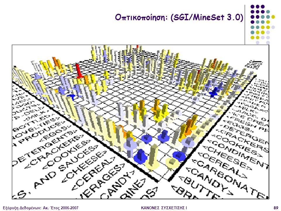 Εξόρυξη Δεδομένων: Ακ. Έτος 2006-2007ΚΑΝΟΝΕΣ ΣΥΣΧΕΤΙΣΗΣ Ι89 Οπτικοποίηση: (SGI/MineSet 3.0)
