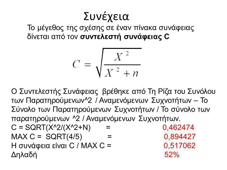 Χ^2 = Το Σύνολο των Παρατηρούμενων ^2 / Αναμενόμενων Συχνοτήτων - Το Σύνολο των Παρατηρούμενων Συχνοτήτων Με σφάλμα 5% έχουμε εξάρτηση : CHIINV(0,05,20) = 31,41043286 Με σφάλμα 1% έχουμε εξάρτηση : CHIINV(0,05,20) = 37,56623475 Οι βαθμοί ελευθερίας είναι: (5-1)*(6-1)=20