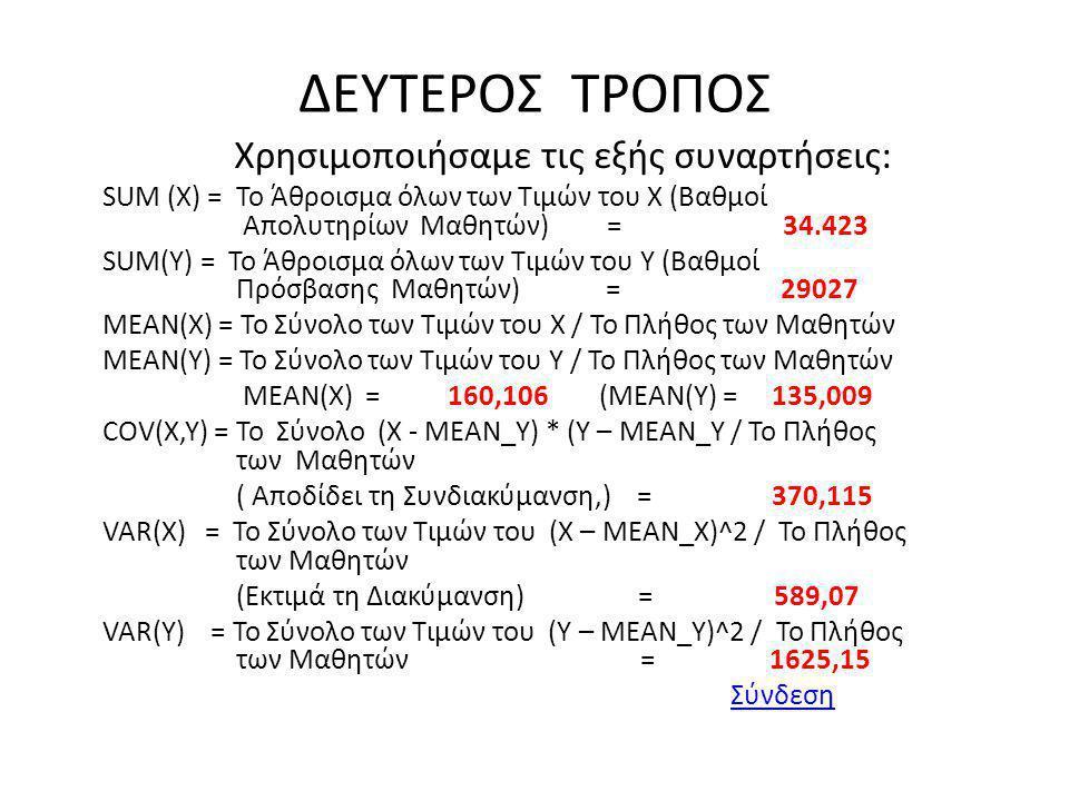 ΔΕΥΤΕΡΟΣ ΤΡΟΠΟΣ Χρησιμοποιήσαμε τις εξής συναρτήσεις: SUM (X) = Το Άθροισμα όλων των Τιμών του Χ (Βαθμοί Απολυτηρίων Μαθητών) = 34.423 SUM(Y) = Το Άθρ