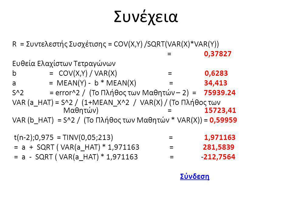 Συνέχεια R = Συντελεστής Συσχέτισης = COV(X,Y) /SQRT(VAR(X)*VAR(Y)) = 0,37827 Ευθεία Ελαχίστων Τετραγώνων b = COV(X,Y) / VAR(Χ) = 0,6283 a = MEAN(Y) -