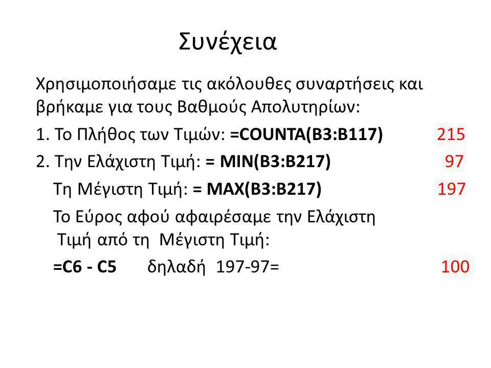 Χρησιμοποιήσαμε τις ακόλουθες συναρτήσεις και βρήκαμε για τους Βαθμούς Απολυτηρίων: 1. Το Πλήθος των Τιμών: =COUNTA(B3:B117) 215 2. Την Ελάχιστη Τιμή: