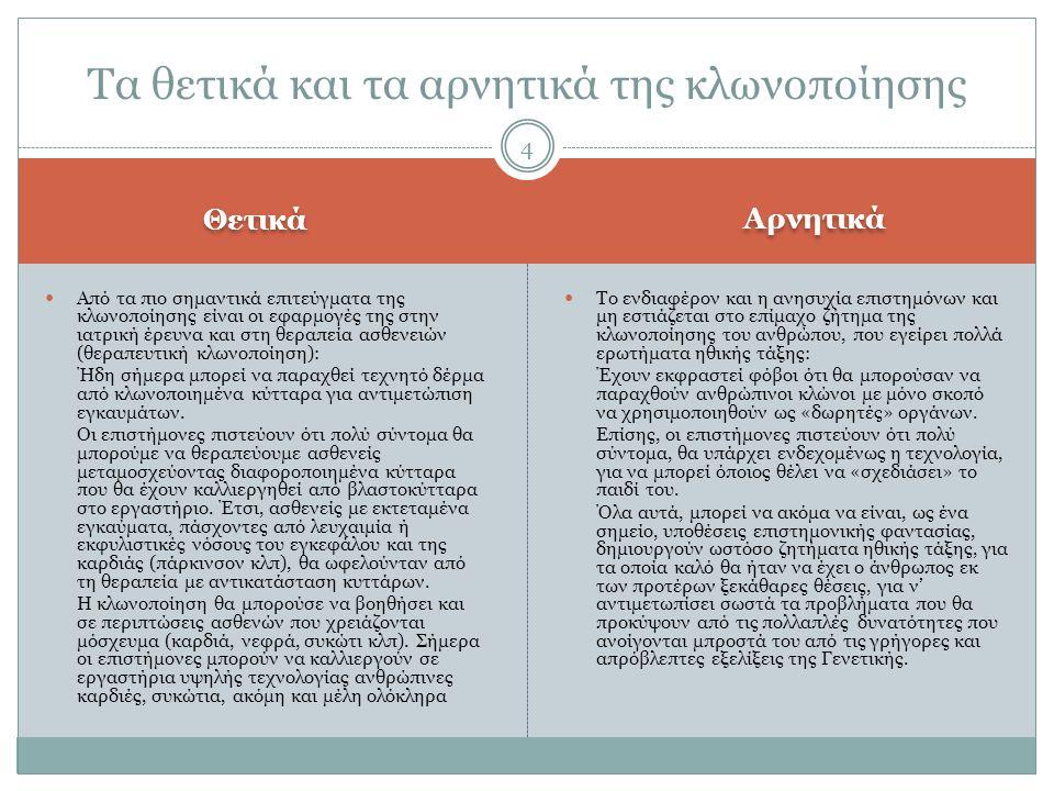 Θετικά Αρνητικά Από τα πιο σημαντικά επιτεύγματα της κλωνοποίησης είναι οι εφαρμογές της στην ιατρική έρευνα και στη θεραπεία ασθενειών (θεραπευτική κ