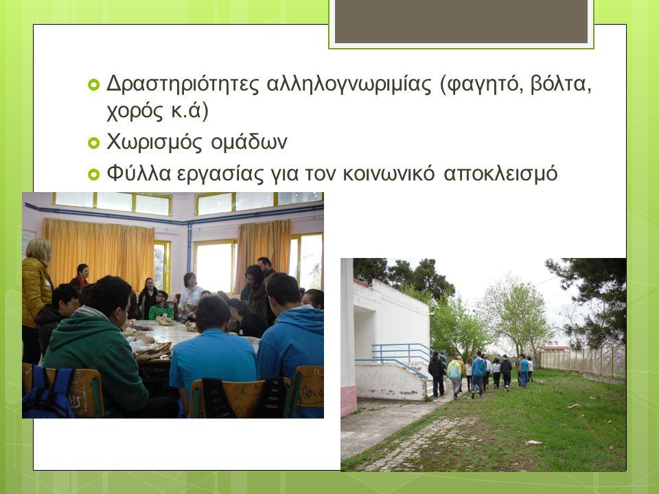  Δραστηριότητες αλληλογνωριμίας (φαγητό, βόλτα, χορός κ.ά)  Χωρισμός ομάδων  Φύλλα εργασίας για τον κοινωνικό αποκλεισμό
