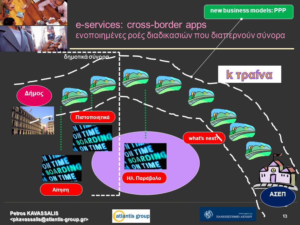 e-services: cross-border apps ενοποιημένες ροές διαδικασιών που διαπερνούν σύνορα Petros KAVASSALIS 13 13 Αίτηση Πιστοποιητικά Ηλ. Παράβολο Δήμος ΑΣΕΠ