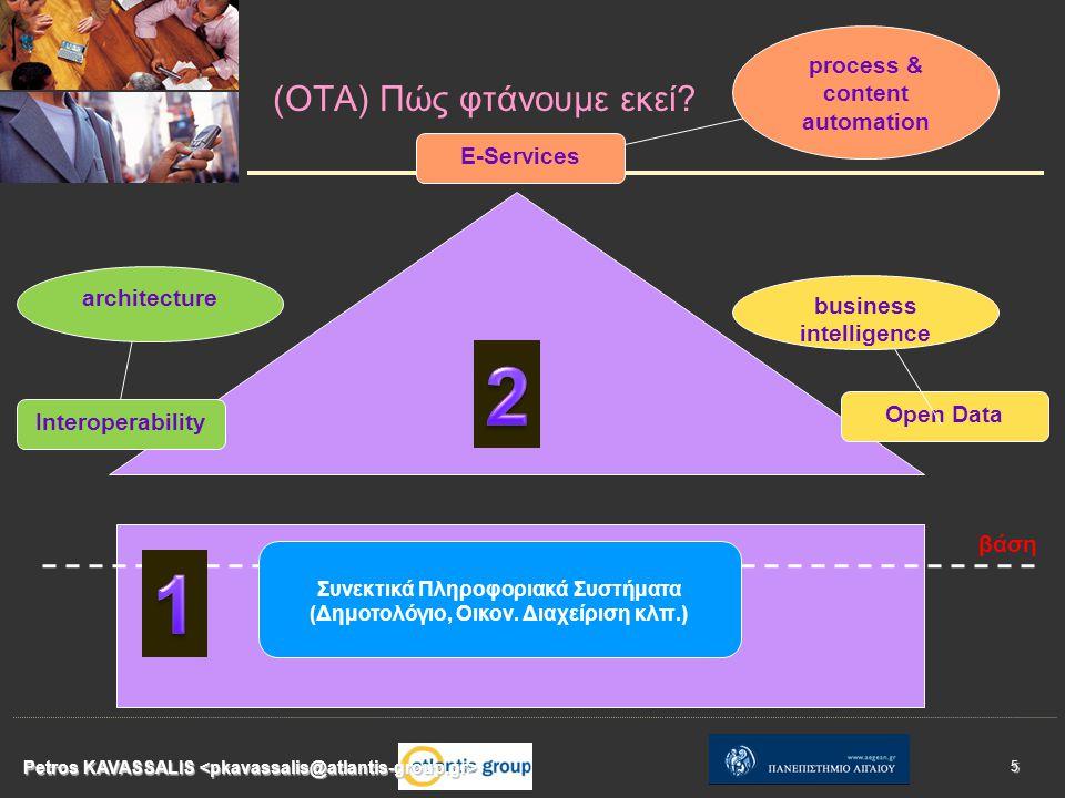 (ΟΤΑ) Πώς φτάνουμε εκεί? Petros KAVASSALIS 5 Συνεκτικά Πληροφοριακά Συστήματα (Δημοτολόγιο, Οικον. Διαχείριση κλπ.) βάση Open Data Interoperability ar