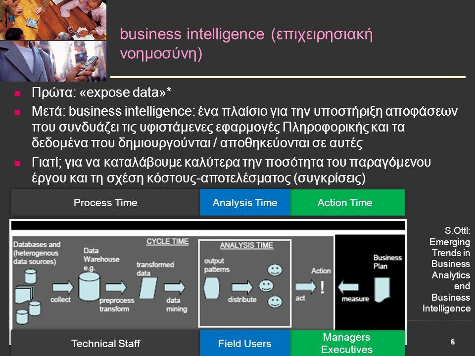 Πρώτα: «expose data»* Μετά: business intelligence: ένα πλαίσιο για την υποστήριξη αποφάσεων που συνδυάζει τις υφιστάμενες εφαρμογές Πληροφορικής και τα δεδομένα που δημιουργούνται / αποθηκεύονται σε αυτές Γιατί; για να καταλάβουμε καλύτερα την ποσότητα του παραγόμενου έργου και τη σχέση κόστους-αποτελέσματος (συγκρίσεις) business intelligence (επιχειρησιακή νοημοσύνη) Petros KAVASSALIS 6 S.Ottl: Emerging Trends in Business Analytics and Business Intelligence Process Time Action Time Analysis Time Technical Staff Managers Executives Managers Executives Field Users